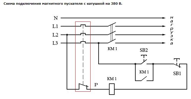 Катушка магнитного пускателя на380 В.