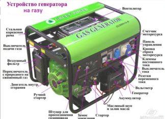 Электрогенератор на газу, газовый электрогенератор
