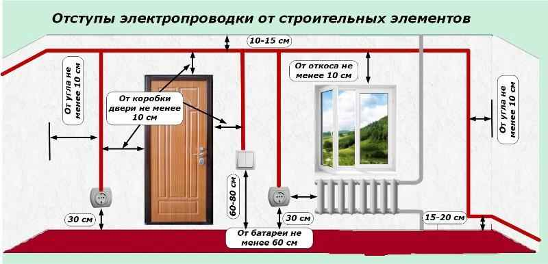 правила электропроводки