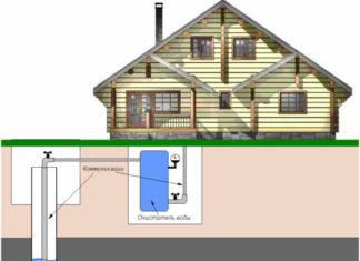 Нюансы системы водоснабжения из скважины