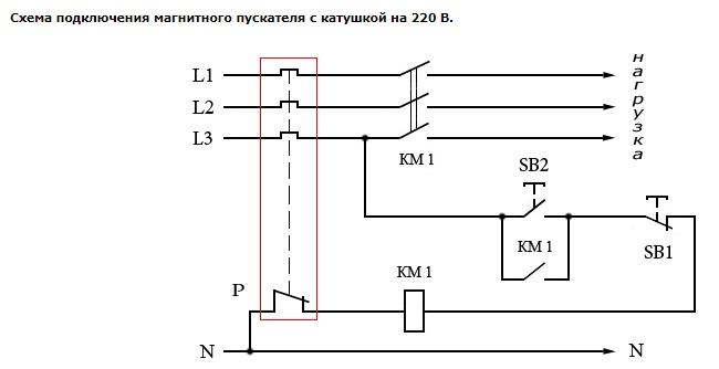 Катушка магнитного пускателя на 220 В.