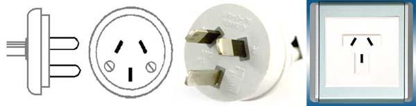 электрические вилка и розетка типа I
