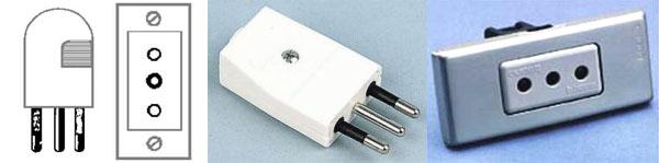 электрические вилка и розетка типа
