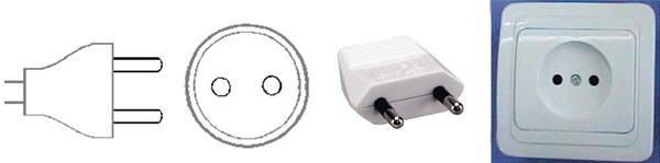 электрические вилка и розетка типа C