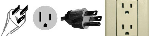 электрические вилка и розетка типа B