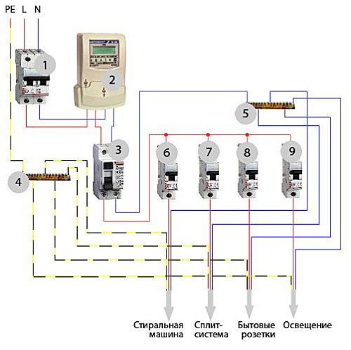 Сборка и установка электрощита в квартире