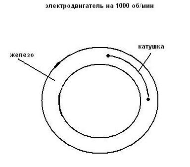 электродвигатель на 1000 об\мин