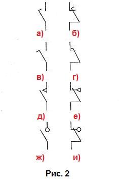 обозначение выключателей на схемах