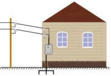 Подключение частного дома к электросети