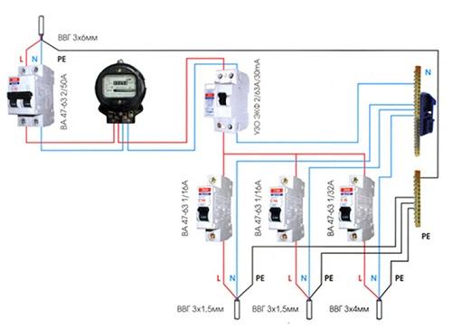 Подключение электропроводки в квартире и частном доме