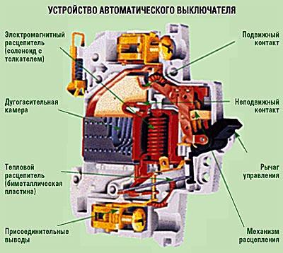 Принцип работы автоматического выключателя