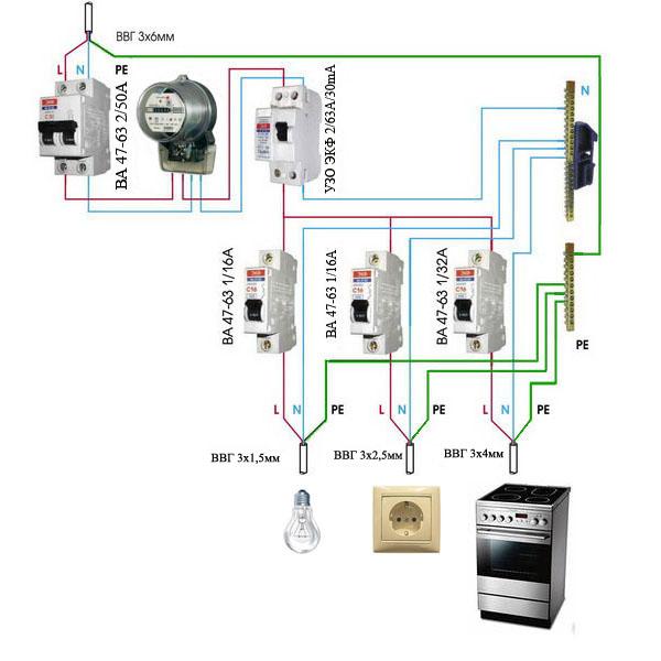 Разводка электропроводки
