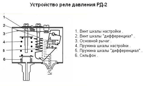 устройство реле давления РД-2