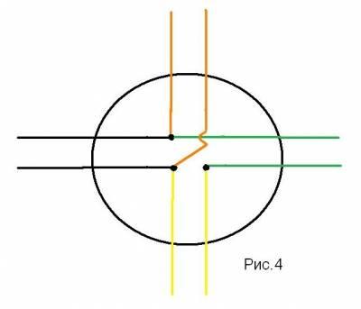 Электрическая распределительная коробка, соединение проводов