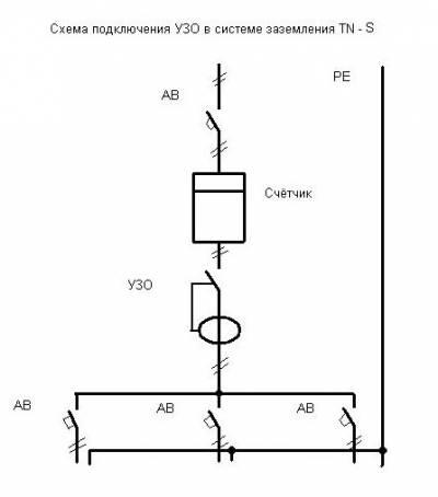 АВ - автоматический выключатель; РЕ - заземление.