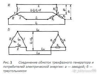 соединение обмоток электрогенератора