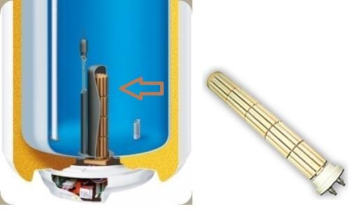 Электрический водонагреватель с сухим ТЭНом