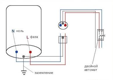 заземление водонагревателя